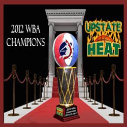 Heat trophy